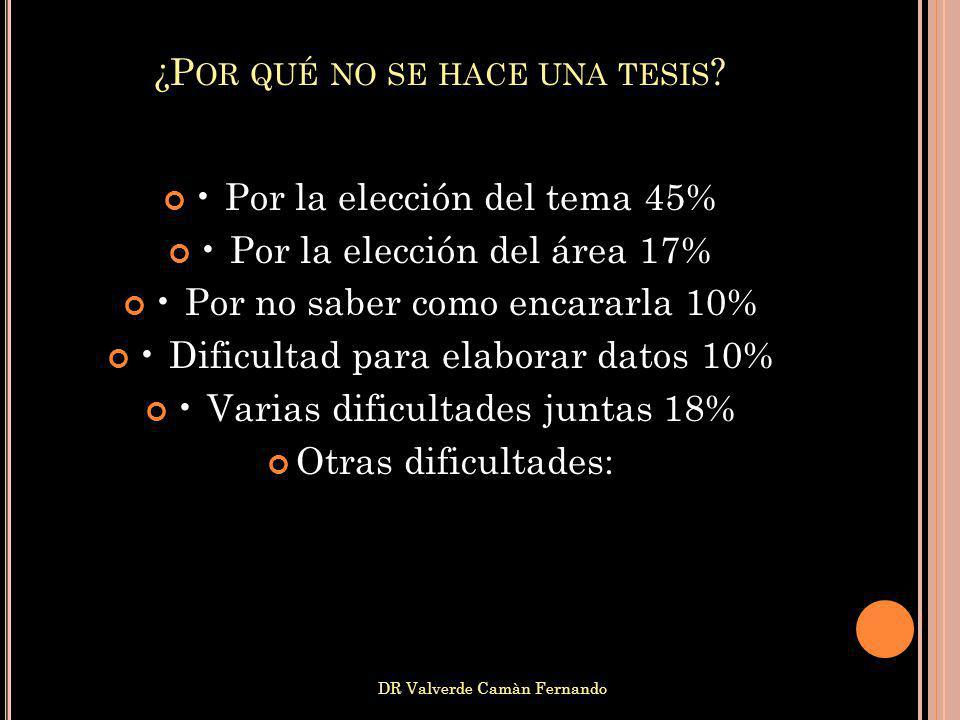 DR Valverde Camàn Fernando Por la elección del tema 45% Por la elección del área 17% Por no saber como encararla 10% Dificultad para elaborar datos 10