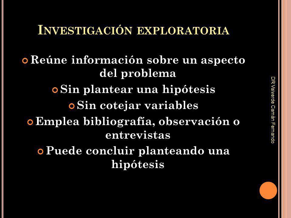 Reúne información sobre un aspecto del problema Sin plantear una hipótesis Sin cotejar variables Emplea bibliografía, observación o entrevistas Puede