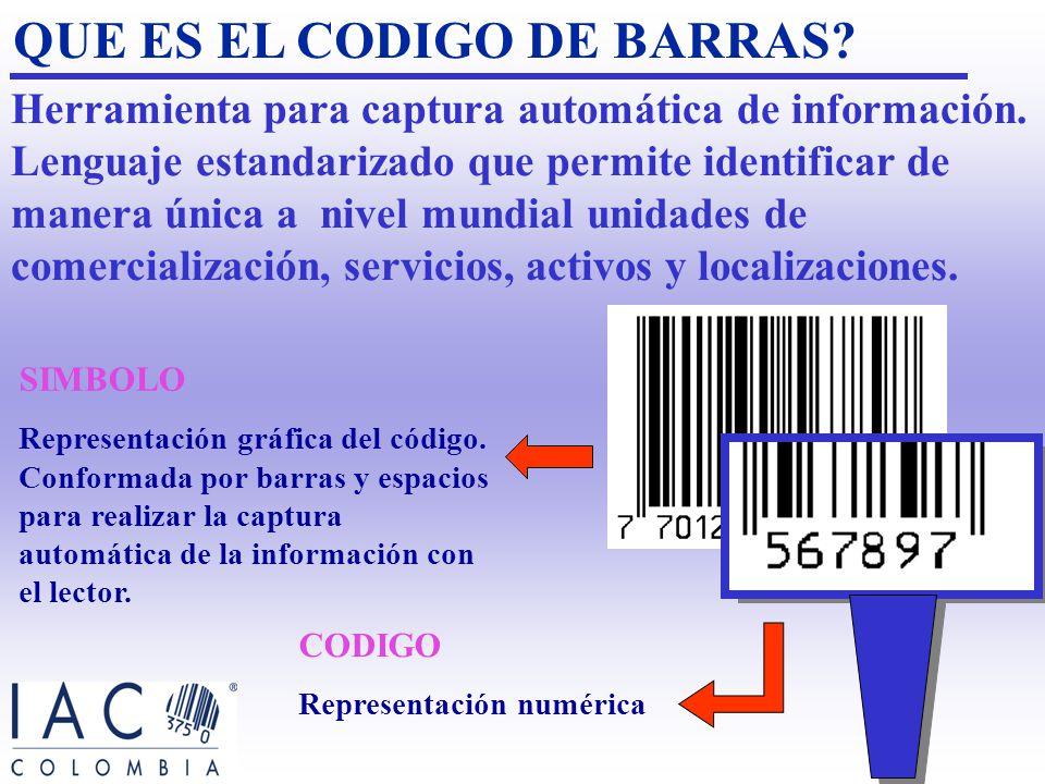 UNIDADES DE COMERCIALIZACION DETALLISTA UNIDADES DE COMERCIALIZACION DETALLISTA UNIDADES DE COMERCIALIZACION NO DETALLISTA UNIDADES DE COMERCIALIZACIO