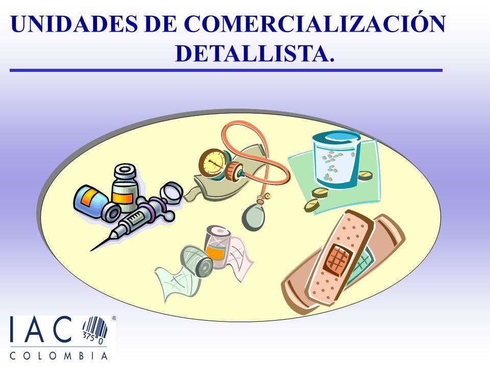 UNIDADES DE COMERCIALIZACIÓN DETALLISTA Es aquella que se vende directamente en la farmacia (Blister,Ampoyetas, medicamentos,etc...) Pasan por el punt