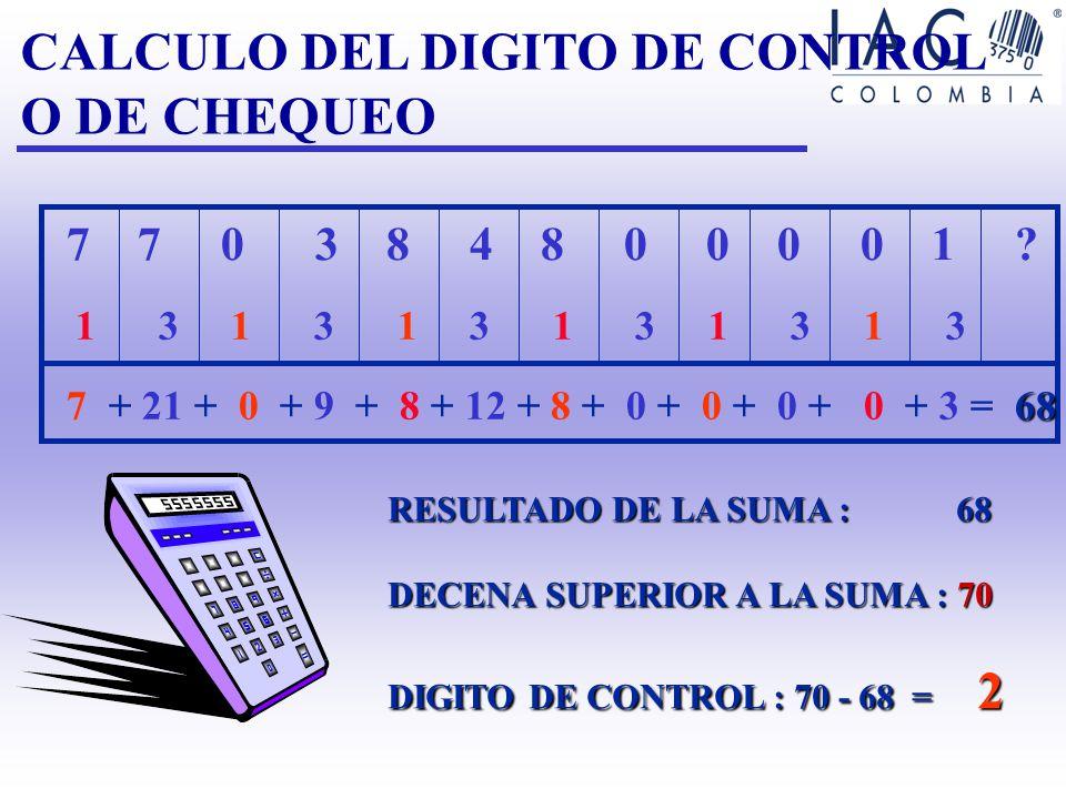 CODIGOS DE EMPRESA EN IAC 6999770 00001 6 70000770 0001 8 717000770 001 6 C CODIGO DE PAÍS CODIGO DE EMPRESA CODIGO DE PRODUCTO DIGITO DE CONTROL