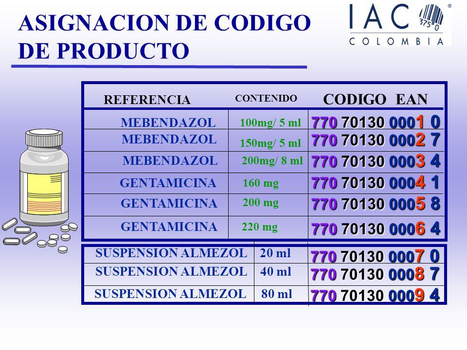 7 7 0 3 8 4 8 0 0 0 0 1 ? 1 3 1 3 1 3 1 3 1 3 1 3 68 7 + 21 + 0 + 9 + 8 + 12 + 8 + 0 + 0 + 0 + 0 + 3 = 68 RESULTADO DE LA SUMA : 68 DECENA SUPERIOR A