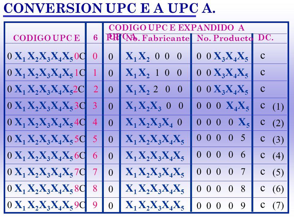 01370123 CODIGO UCC 12 CODIGO UTILIZADO PARA PRODUCTOS COMERCIALIZADOS EN NORTEAMERICA, CON AREA DE IMPRESION REDUCIDA VERSIÓN REDUCIDA DEL UPC A SIMB