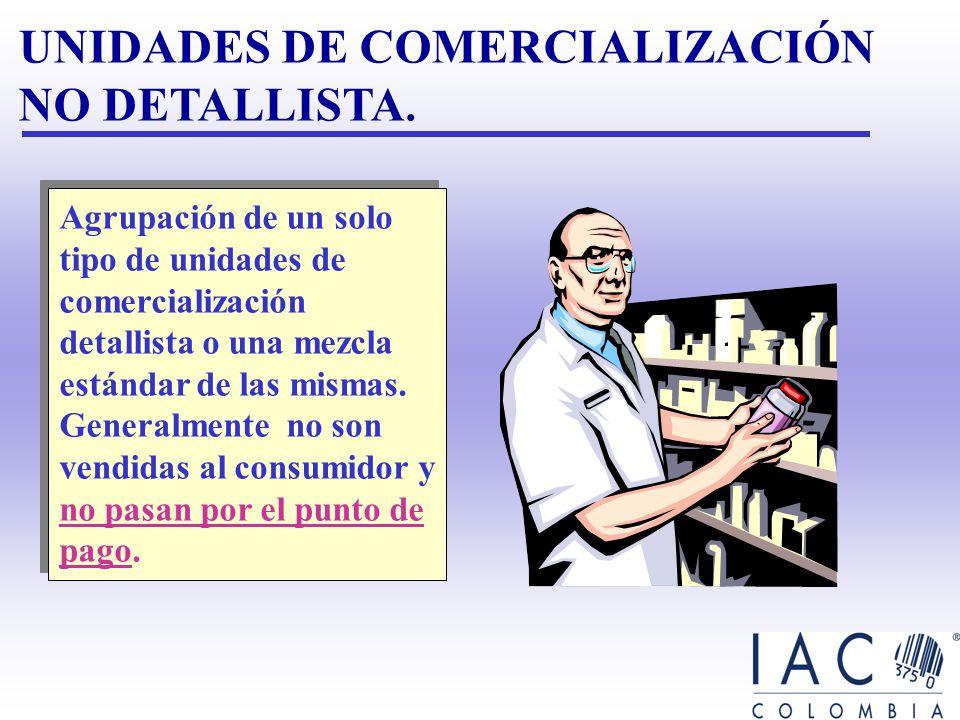 IDENTIFICACION DE UNIDADES DE COMERCIALIZACION NO DETALLISTA