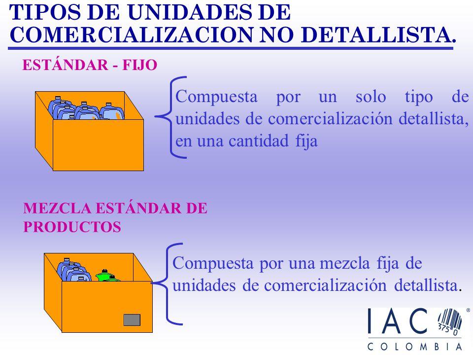 UNIDADES DE COMERCIALIZACIÓN NO DETALLISTA. Agrupación de un solo tipo de unidades de comercialización detallista o una mezcla estándar de las mismas.