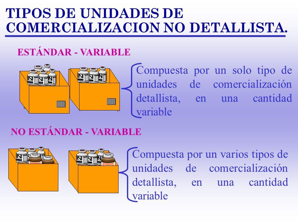 ESTÁNDAR - FIJO TIPOS DE UNIDADES DE COMERCIALIZACION NO DETALLISTA. MEZCLA ESTÁNDAR DE PRODUCTOS Compuesta por un solo tipo de unidades de comerciali