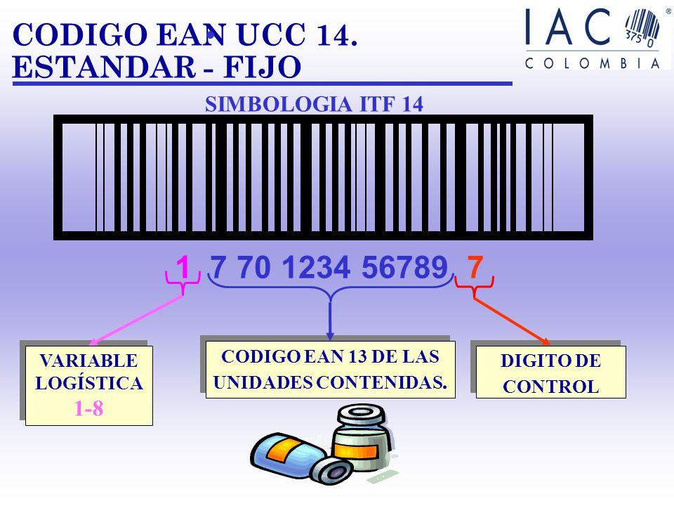 ESTÁNDAR - VARIABLE Compuesta por un solo tipo de unidades de comercialización detallista, en una cantidad variable NO ESTÁNDAR - VARIABLE Compuesta p