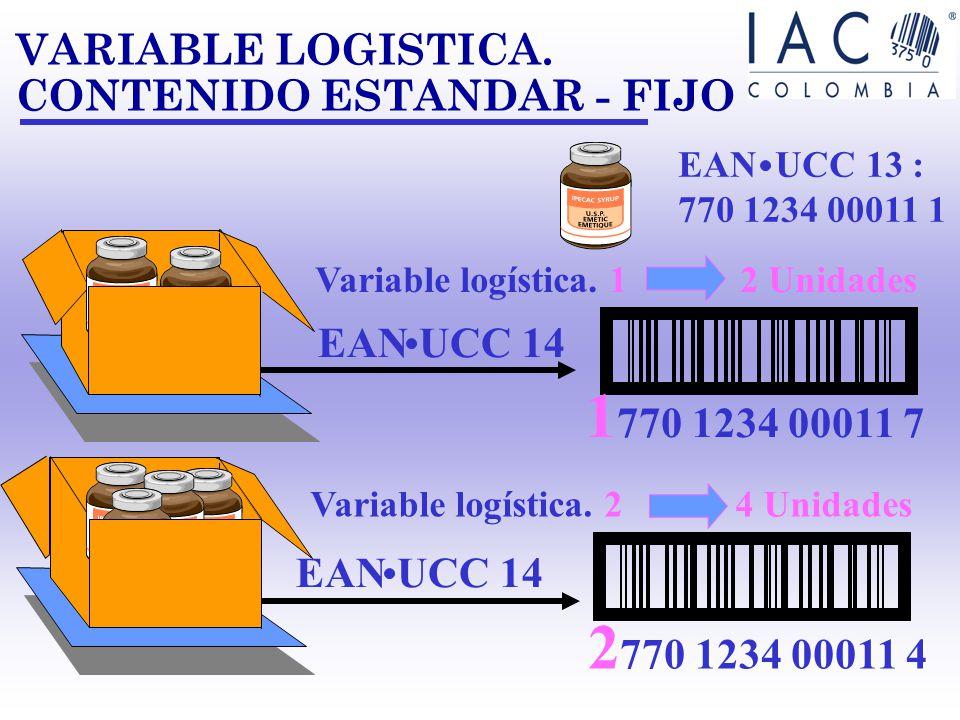1 7 70 1234 56789 7 CODIGO EAN UCC 14. ESTANDAR - FIJO CODIGO EAN 13 DE LAS UNIDADES CONTENIDAS. VARIABLE LOGÍSTICA 1-8 DIGITO DE CONTROL SIMBOLOGIA I