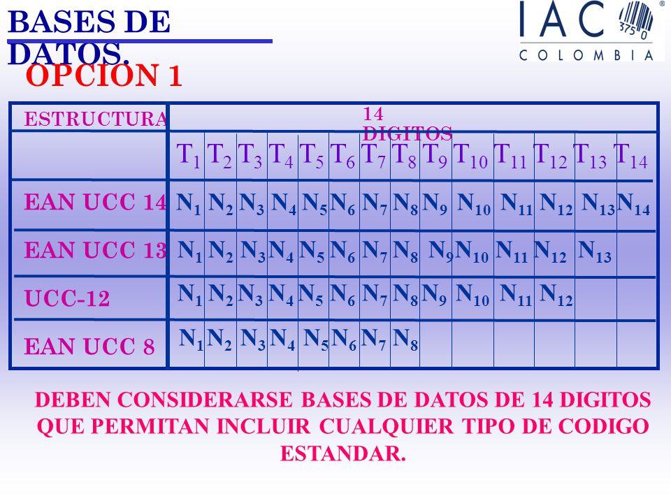 770 1212 00019 8 CODIGO DE PAÍS ASIGNA EAN CODIGO EMPRESA ASIGNA IAC CODIGO U. C. NO DETALLISTA ASIGNA PRODUCTOR D. C ESTANDAR - FIJO NO ESTANDAR FIJO