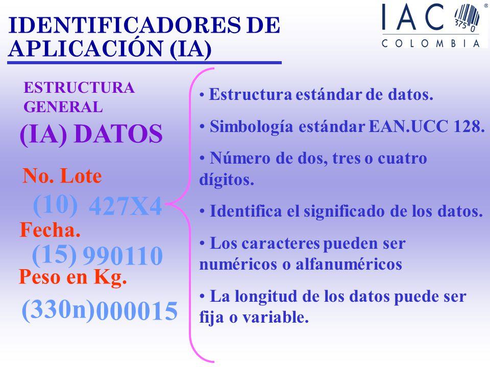 ÔBrinda información variable y adicional a la identificación del item Ô Unico código alfanumérico de longitud variable estandarizado mundialmente. Ô P
