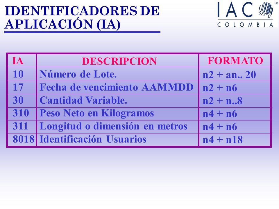 IDENTIFICADORES DE APLICACIÓN (IA) (IA)DATOS Estructura estándar de datos. Simbología estándar EAN.UCC 128. Número de dos, tres o cuatro dígitos. Iden