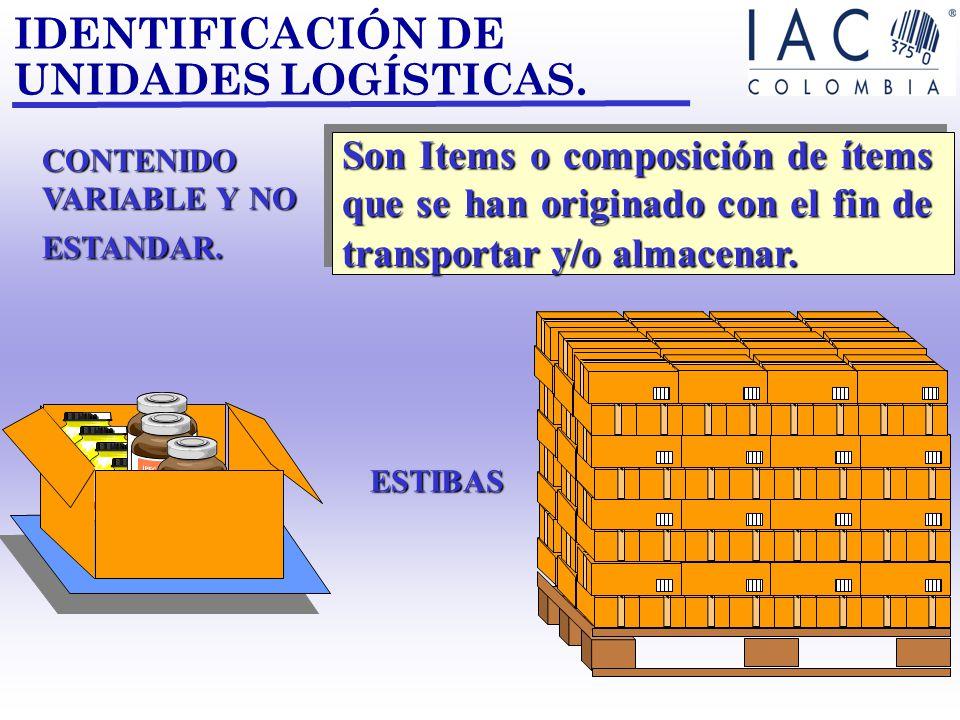 CODIGO EAN UCC 128 CONTENIDO ESTANDAR- VARIABLE (LONGITUD) (01)97701234000219(3110)000020 (01)9701234000219(3112)005000