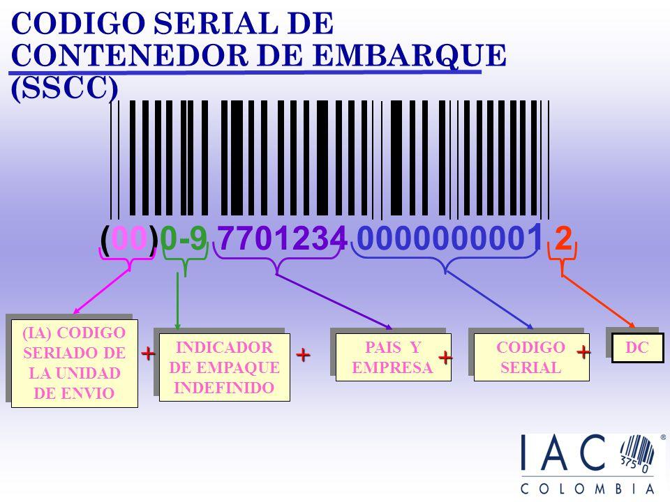IDENTIFICACIÓN DE UNIDADES LOGÍSTICAS. Son Items o composición de ítems que se han originado con el fin de transportar y/o almacenar. CONTENIDO VARIAB