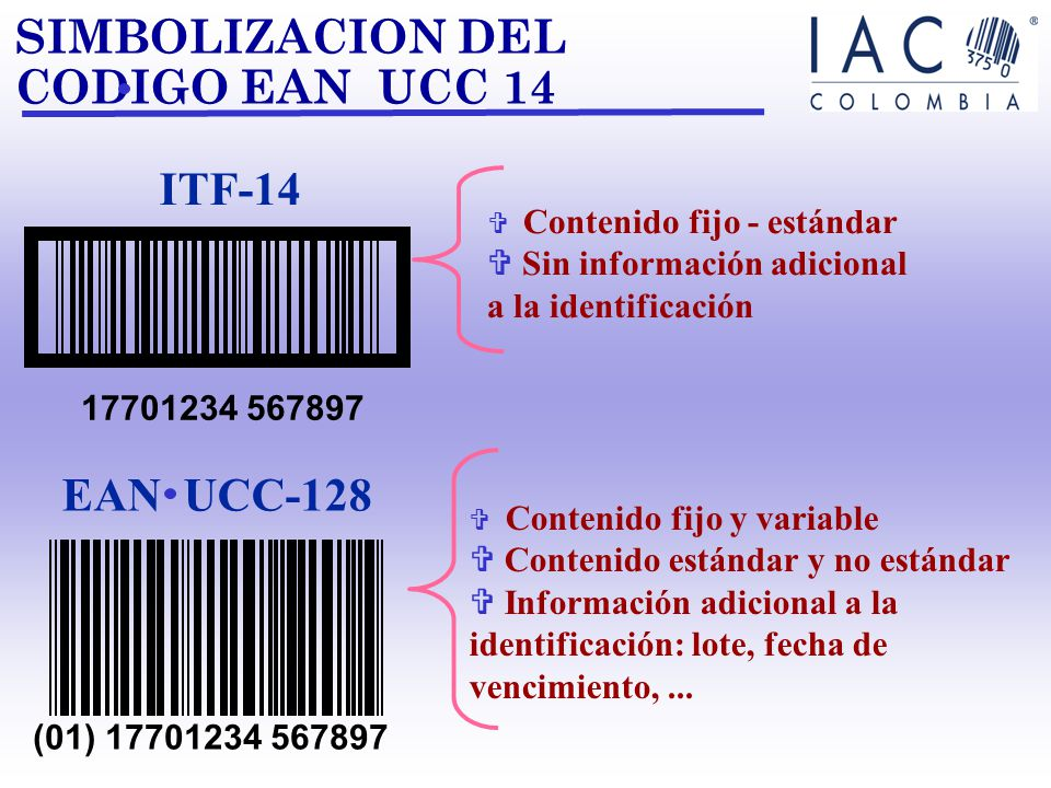 ETIQUETA EAN PARA IDENTIFICACION DE EMBALAJES COMPAÑIA S.A SSCC 27701234567897 EAN No Fecha de Vencimiento (DDMMAA) Lote 21.01.01 4512X (00)37701234 0