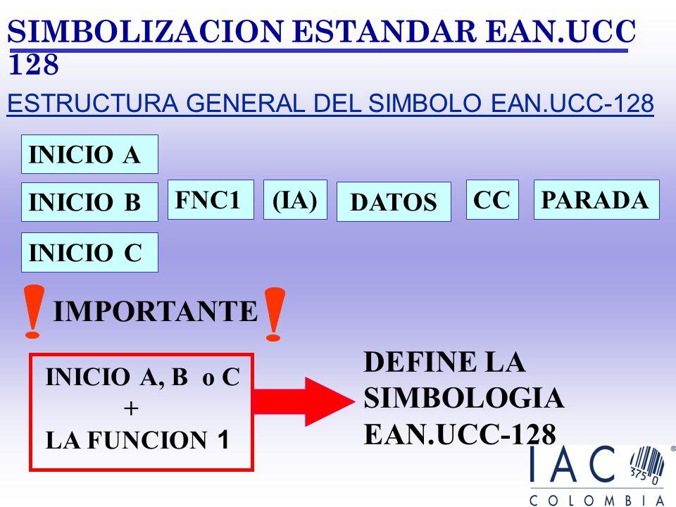 ITF-14 EAN UCC-128 V Contenido fijo - estándar V Sin información adicional a la identificación (01) 17701234 567897 V Contenido fijo y variable V Cont