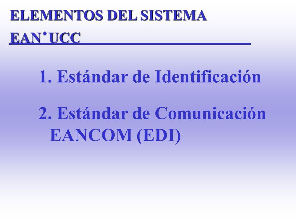 Lenguaje Unico Universal EL SISTEMA EAN UCC
