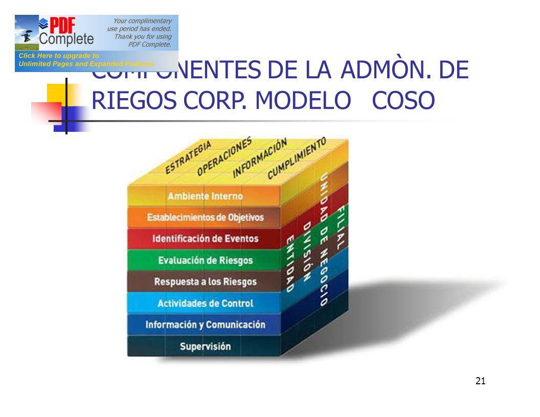 COMPONENTES DE LA ADMÒN. DE RIEGOS CORP. MODELOCOSO 21