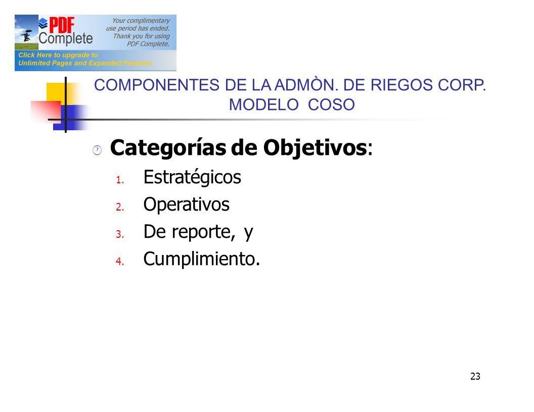 COMPONENTES DE LA ADMÒN. DE RIEGOS CORP. MODELOCOSO Categorías de Objetivos: 1. Estratégicos 2. Operativos 3. De reporte, y 4. Cumplimiento. 23