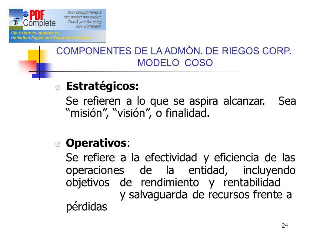 COMPONENTES DE LA ADMÒN. DE RIEGOS CORP. MODELOCOSO Estratégicos: Se refieren a lo que se aspira alcanzar.Sea misión, visión, o finalidad. Operativos: