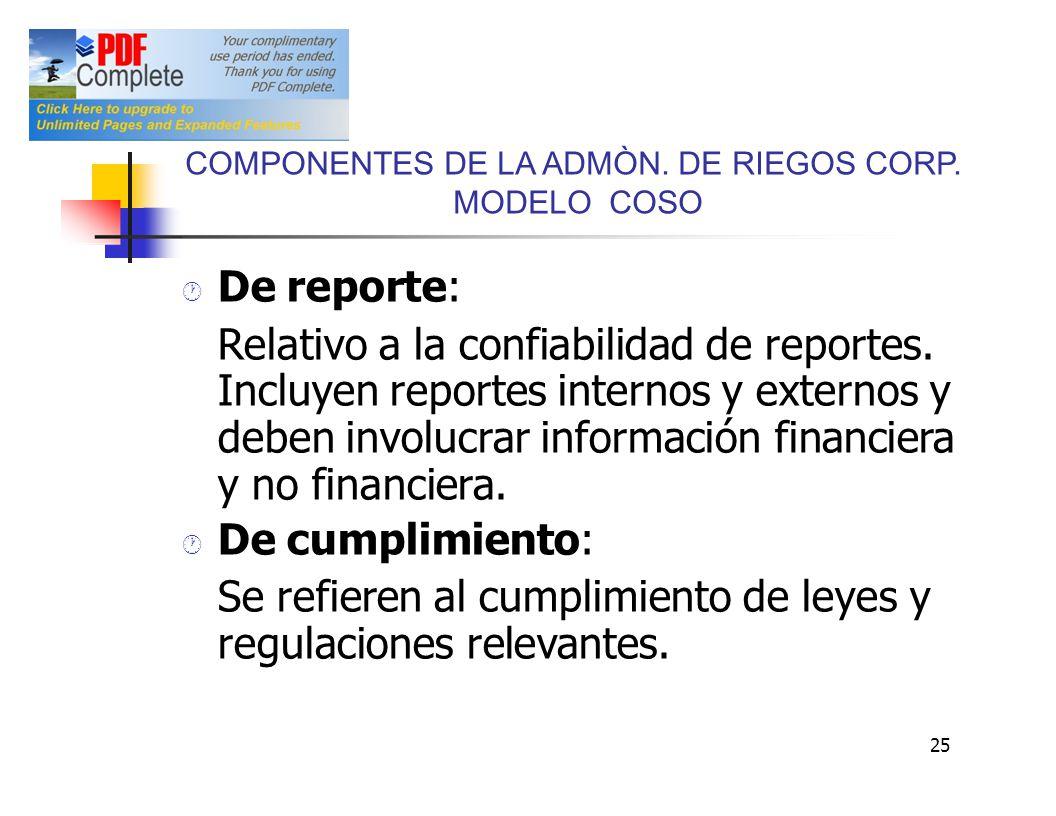COMPONENTES DE LA ADMÒN. DE RIEGOS CORP. MODELOCOSO De reporte: Relativo a la confiabilidad de reportes. Incluyen reportes internos y externos y deben