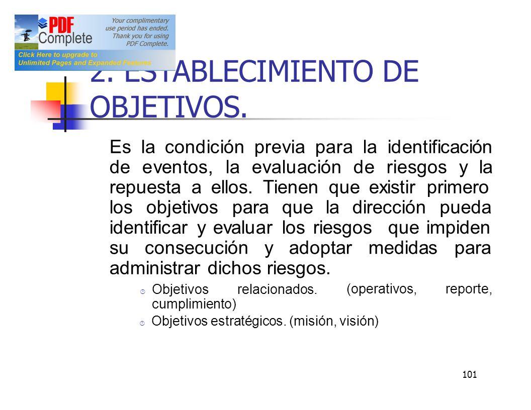 101 2. ESTABLECIMIENTO DE OBJETIVOS. Es la condición previa para la identificación de eventos, la evaluación de riesgos y la repuesta a ellos. Tienen