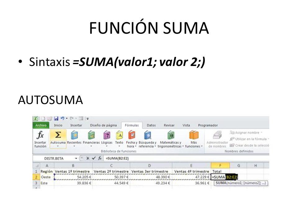 FUNCIÓN SUMA Sintaxis =SUMA(valor1; valor 2;) AUTOSUMA