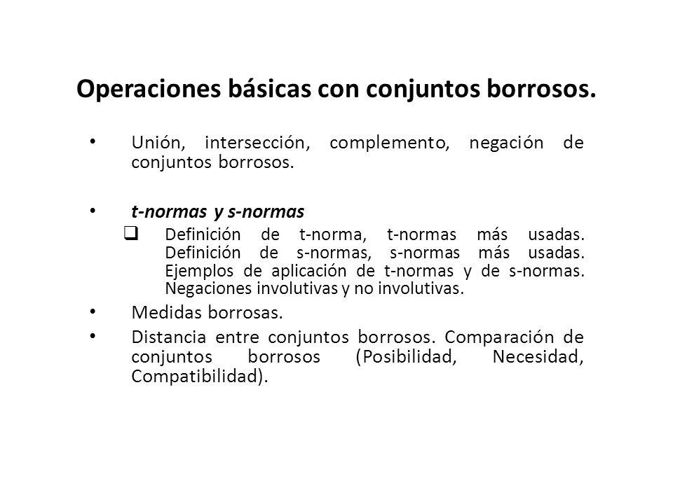 Operaciones básicas con conjuntos borrosos. Unión, intersección, complemento, negación de conjuntos borrosos. t-normas y s-normas Definición de t-norm