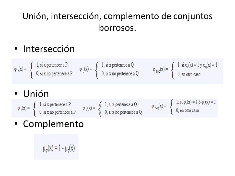 Unión, intersección, complemento de conjuntos borrosos. Intersección Unión Complemento