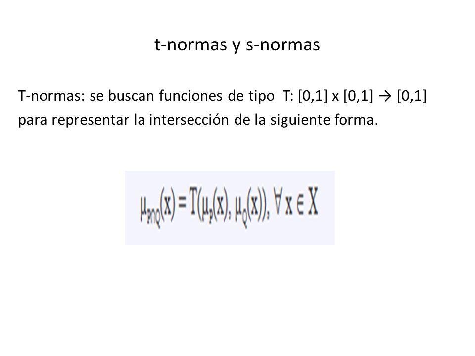 t-normas y s-normas T-normas: se buscan funciones de tipo T: [0,1] x [0,1] [0,1] para representar la intersección de la siguiente forma.