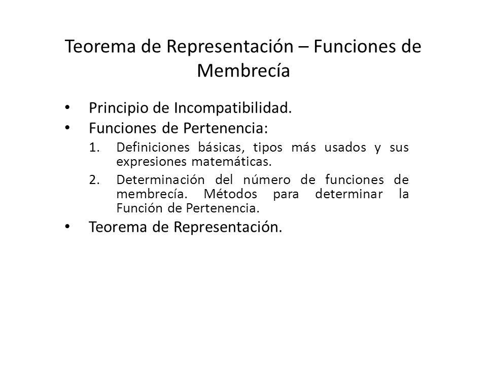 Teorema de Representación – Funciones de Membrecía Principio de Incompatibilidad. Funciones de Pertenencia: 1.Definiciones básicas, tipos más usados y