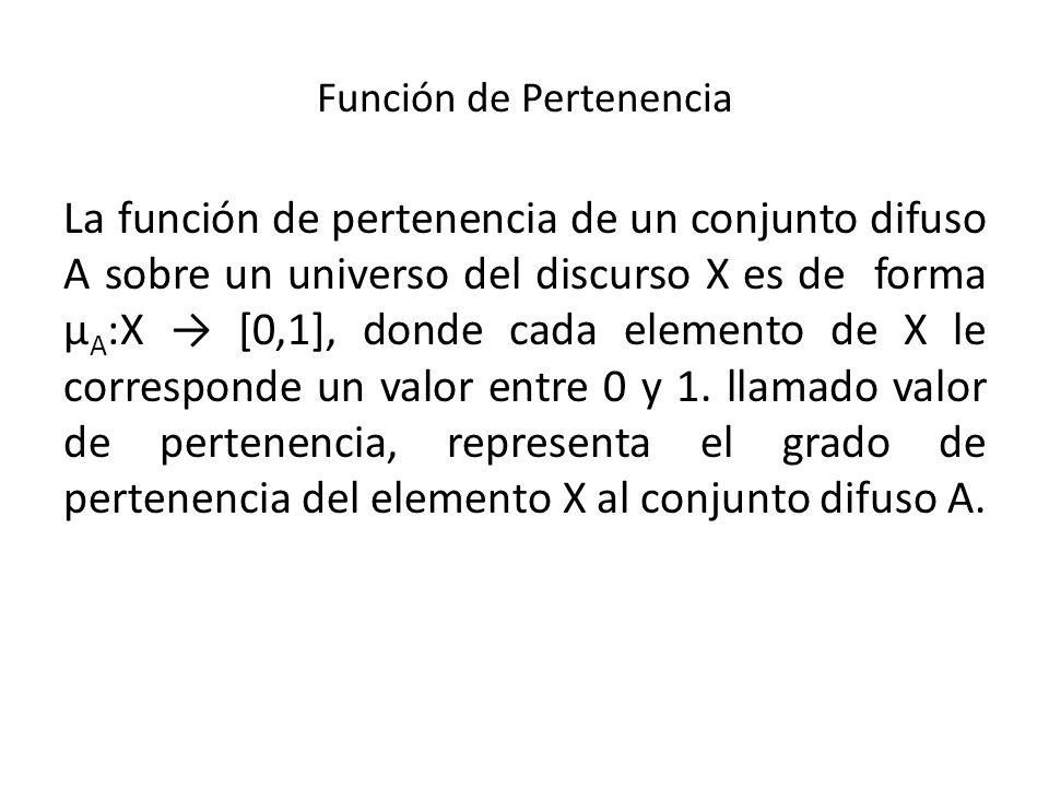 Función de Pertenencia La función de pertenencia de un conjunto difuso A sobre un universo del discurso X es de forma µ A :X [0,1], donde cada element