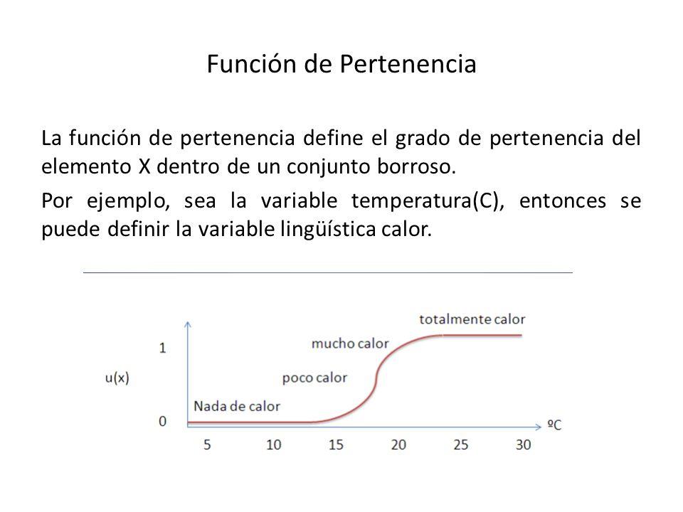 Función de Pertenencia La función de pertenencia define el grado de pertenencia del elemento X dentro de un conjunto borroso. Por ejemplo, sea la vari