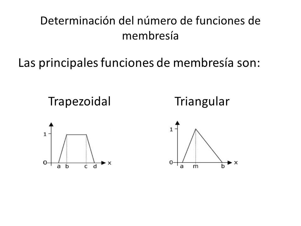 Determinación del número de funciones de membresía Las principales funciones de membresía son: Trapezoidal Triangular