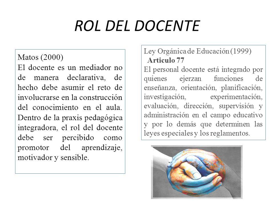 ROL DEL DOCENTE Matos (2000) El docente es un mediador no de manera declarativa, de hecho debe asumir el reto de involucrarse en la construcción del c