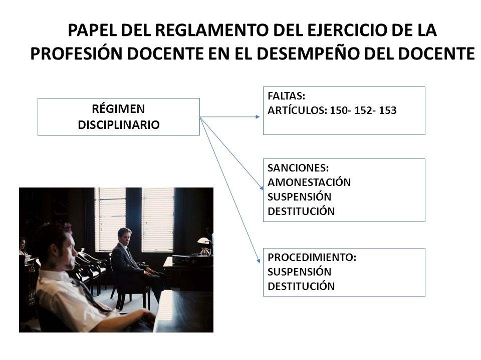 PAPEL DEL REGLAMENTO DEL EJERCICIO DE LA PROFESIÓN DOCENTE EN EL DESEMPEÑO DEL DOCENTE RÉGIMEN DISCIPLINARIO SANCIONES: AMONESTACIÓN SUSPENSIÓN DESTIT