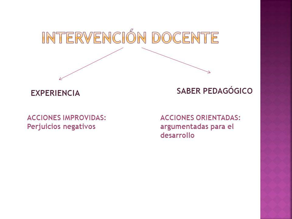EXPERIENCIA SABER PEDAGÓGICO ACCIONES IMPROVIDAS: Perjuicios negativos ACCIONES ORIENTADAS: argumentadas para el desarrollo