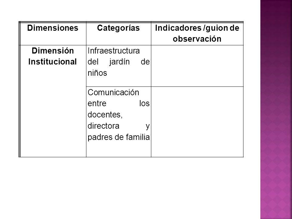 DimensionesCategorías Indicadores /guion de observación Dimensión Institucional Infraestructura del jardín de niños Comunicación entre los docentes, d