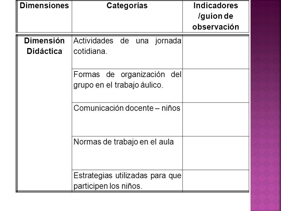 Dimensión Didáctica Actividades de una jornada cotidiana. Formas de organización del grupo en el trabajo áulico. Comunicación docente – niños Normas d