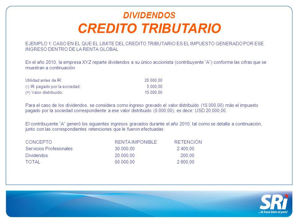 EJEMPLO 1: CASO EN EL QUE EL LIMITE DEL CREDITO TRIBUTARIO ES EL IMPUESTO GENERADO POR ESE INGRESO DENTRO DE LA RENTA GLOBAL En el año 2010, la empresa XYZ reparte dividendos a su único accionista (contribuyente A) conforme las cifras que se muestran a continuación: Utilidad antes de IR: 20.000,00 (-) IR pagado por la sociedad: 5.000,00 (=) Valor distribuido:15.000,00 Para el caso de los dividendos, se considera como ingreso gravado el valor distribuido (15.000,00) más el impuesto pagado por la sociedad correspondiente a ese valor distribuido (5.000,00); es decir: USD 20.000,00.