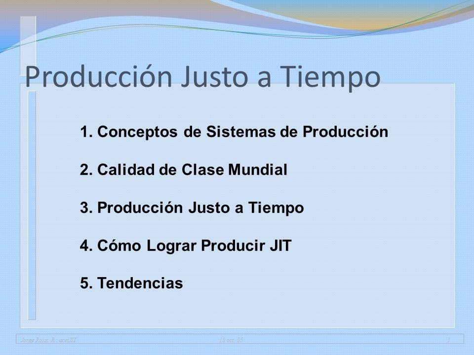 Jorge Rojas R.: acetJIT 18 oct. 051 Producción Justo a Tiempo 1. Conceptos de Sistemas de Producción 2. Calidad de Clase Mundial 3. Producción Justo a