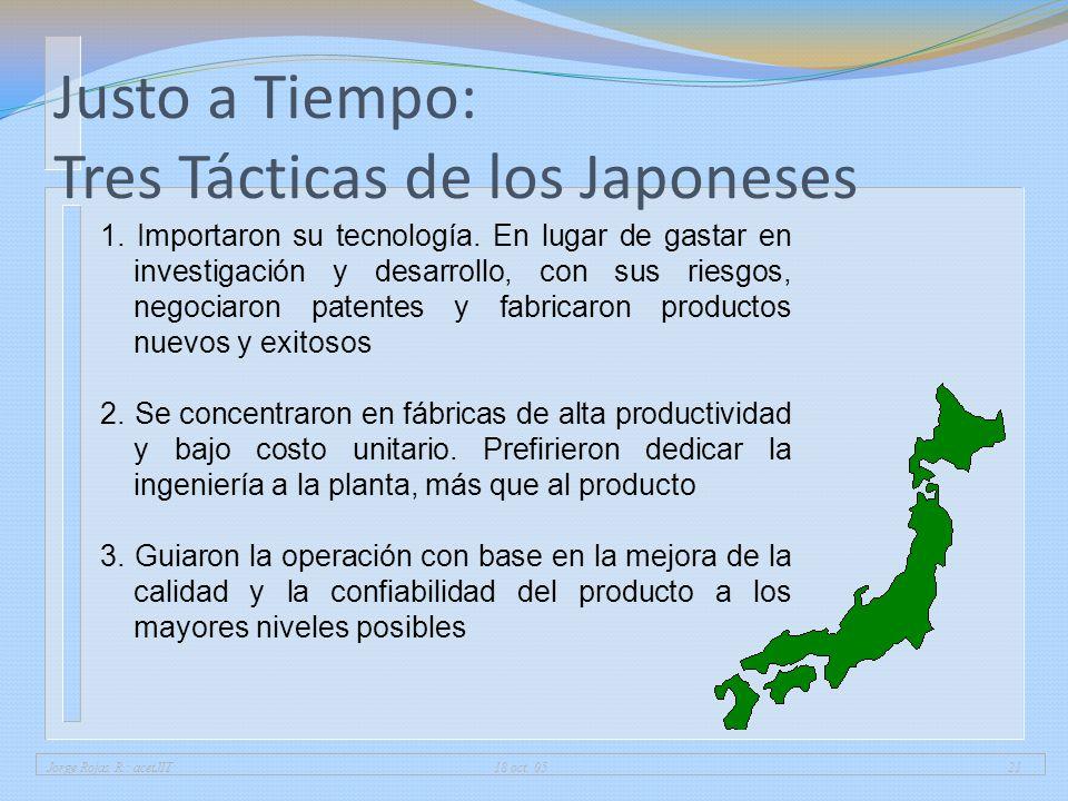 Jorge Rojas R.: acetJIT 18 oct. 0521 Justo a Tiempo: Tres Tácticas de los Japoneses 1. Importaron su tecnología. En lugar de gastar en investigación y