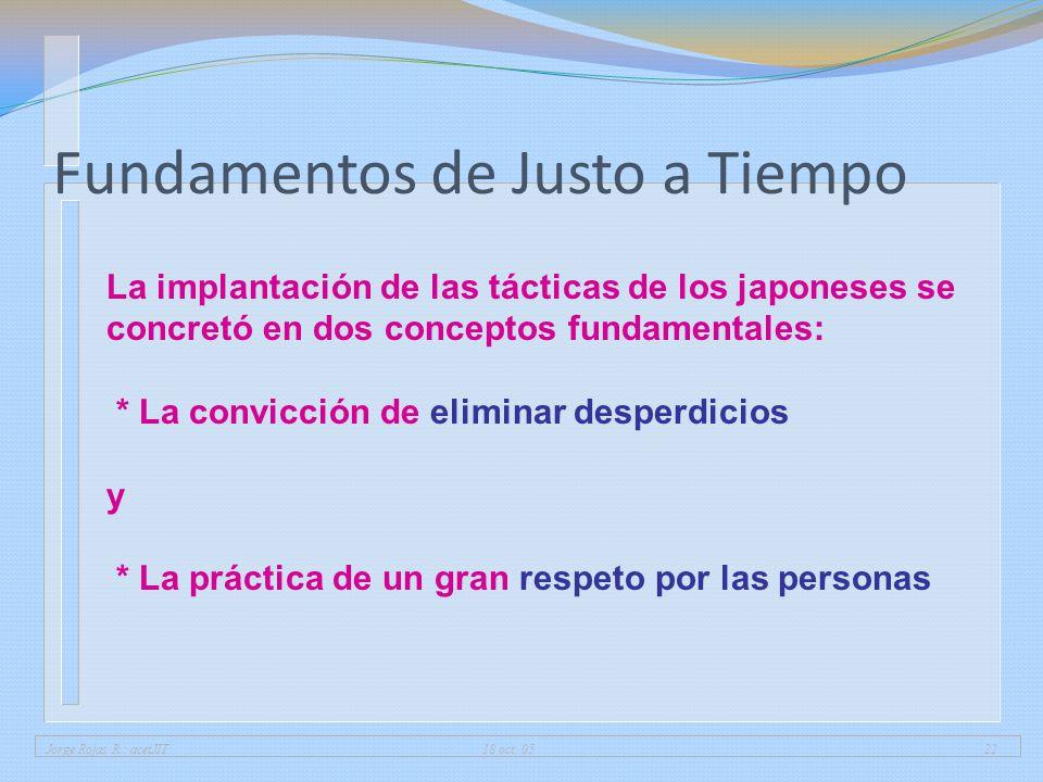 Jorge Rojas R.: acetJIT 18 oct. 0522 Fundamentos de Justo a Tiempo La implantación de las tácticas de los japoneses se concretó en dos conceptos funda