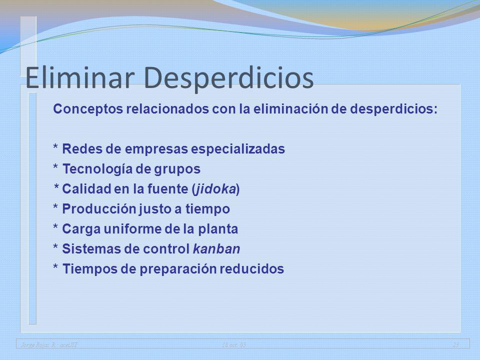 Jorge Rojas R.: acetJIT 18 oct. 0523 Eliminar Desperdicios Conceptos relacionados con la eliminación de desperdicios: * Redes de empresas especializad