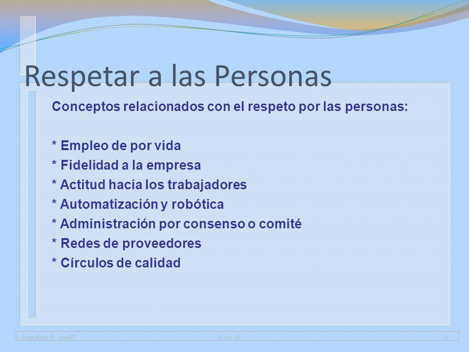 Jorge Rojas R.: acetJIT 18 oct. 0524 Respetar a las Personas Conceptos relacionados con el respeto por las personas: * Empleo de por vida * Fidelidad