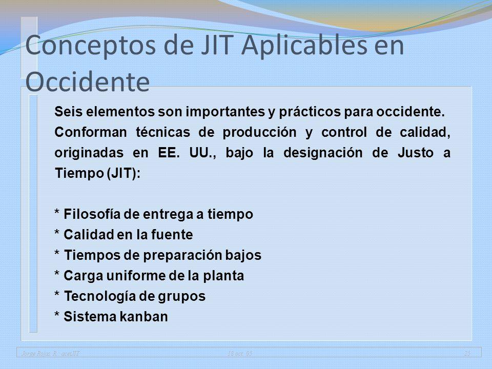 Jorge Rojas R.: acetJIT 18 oct. 0525 Conceptos de JIT Aplicables en Occidente Seis elementos son importantes y prácticos para occidente. Conforman téc