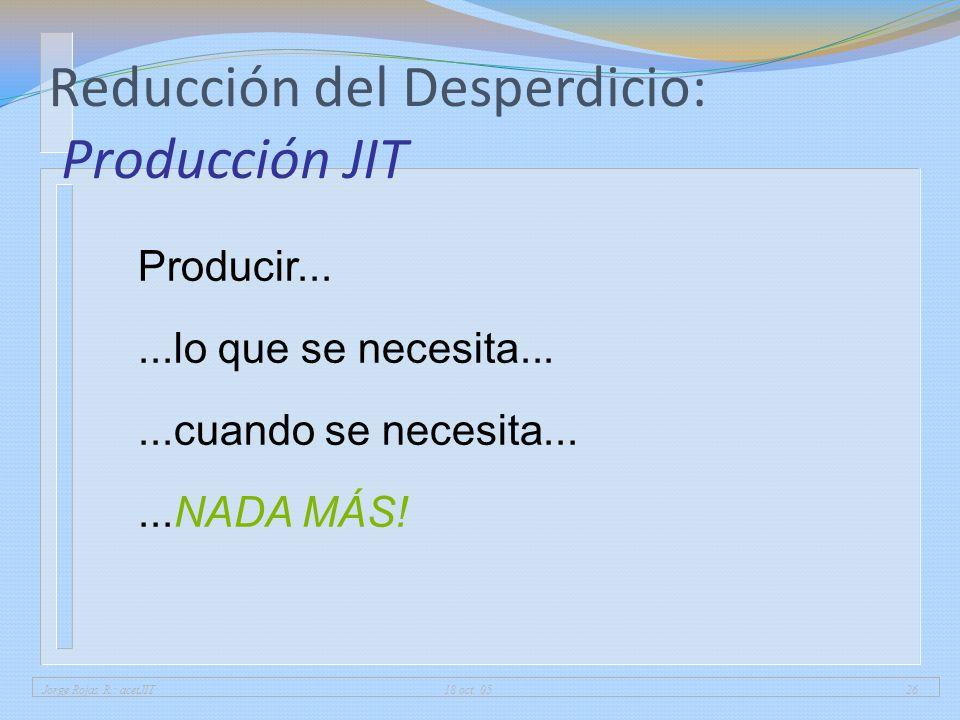 Jorge Rojas R.: acetJIT 18 oct. 0526 Reducción del Desperdicio: Producción JIT Producir......lo que se necesita......cuando se necesita......NADA MÁS!