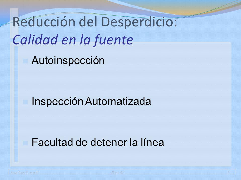 Jorge Rojas R.: acetJIT 18 oct. 0527 Reducción del Desperdicio: Calidad en la fuente n Autoinspección n Inspección Automatizada n Facultad de detener