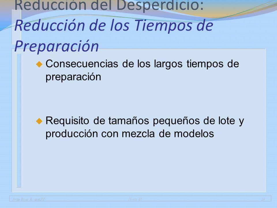 Jorge Rojas R.: acetJIT 18 oct. 0529 Reducción del Desperdicio: Reducción de los Tiempos de Preparación u Consecuencias de los largos tiempos de prepa