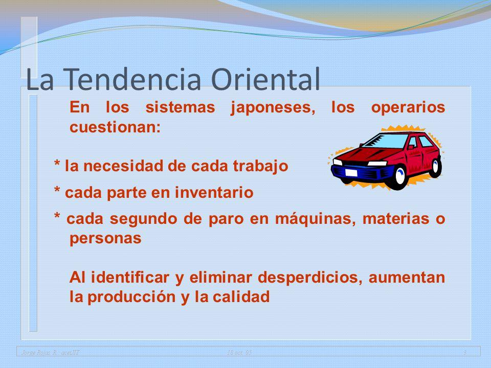 Jorge Rojas R.: acetJIT 18 oct. 053 En los sistemas japoneses, los operarios cuestionan: * la necesidad de cada trabajo * cada parte en inventario * c