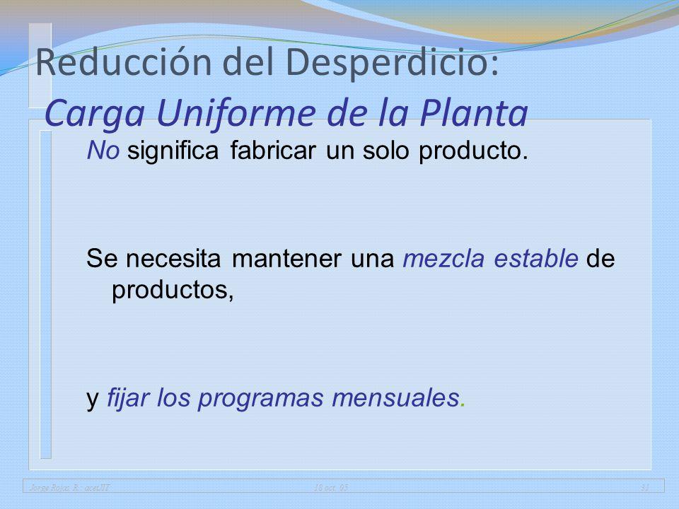 Jorge Rojas R.: acetJIT 18 oct. 0531 Reducción del Desperdicio: Carga Uniforme de la Planta No significa fabricar un solo producto. Se necesita manten